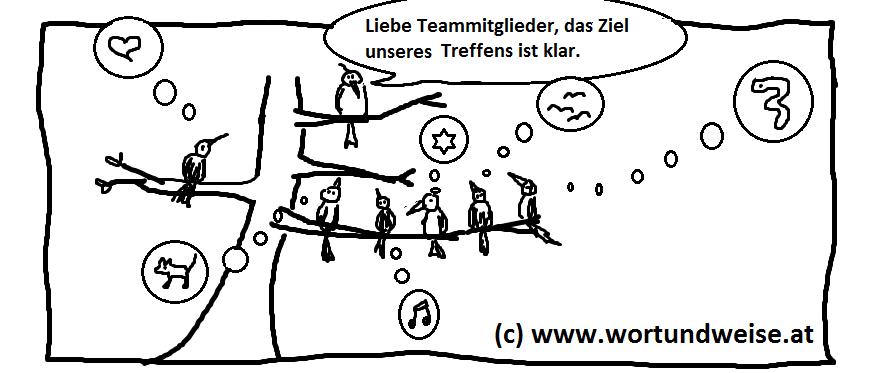 Kommunikation, Konflikt und Klarheit in Teams – fehlt mitunter.